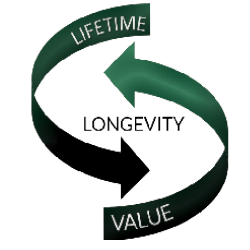 Lifetime-Longevity-Value